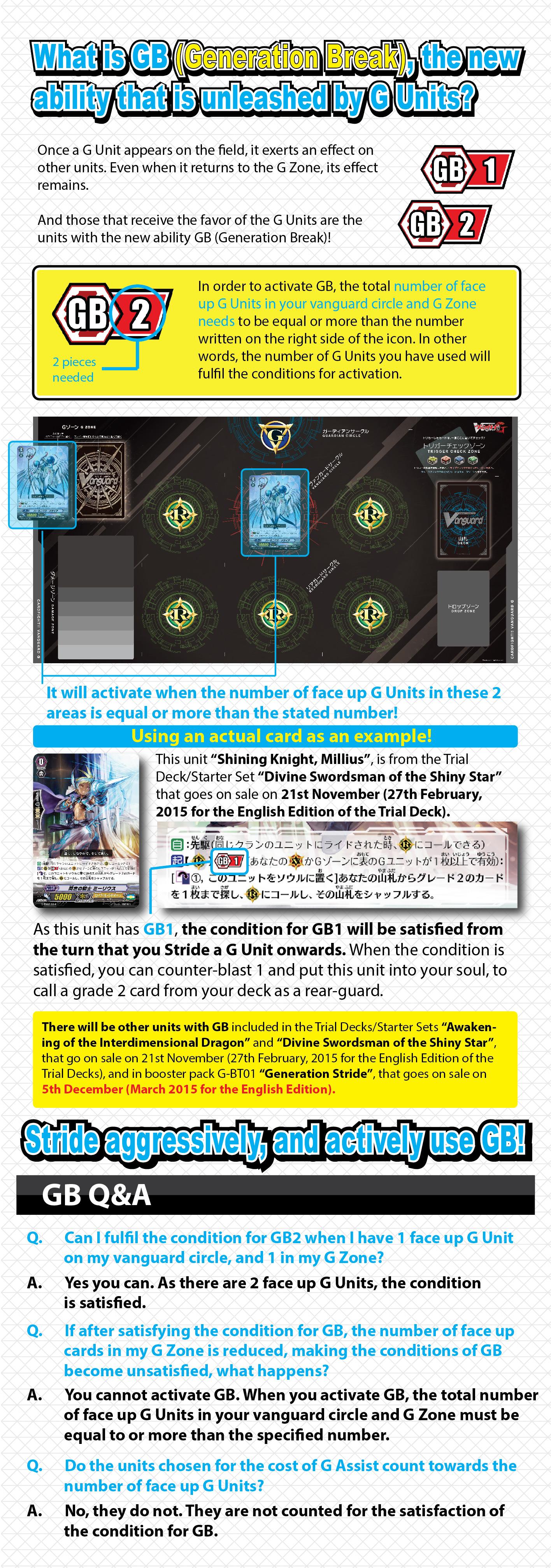 Cardfight!! Vanguard G Generation Break