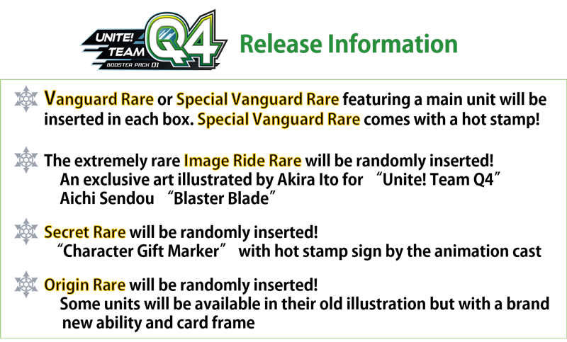 Vanguard Rare or Special Vanguard Rare featuring a main unit will be inserted in each box. Special Vanguard Rare comes with a hot stamp!, The extremely rare Image Ride Rare will be randomly inserted! An exclusive art illustrated by Akira Ito for Unite! Team Q4 Aichi Sendou Blaster Blade, Secret Rare will be randomly inserted! Character Gift Marker with hot stamp sign by the animation cast, Origin Rare will be randomly inserted! Some units will be available in their old illustration but with a brand new ability and card frame
