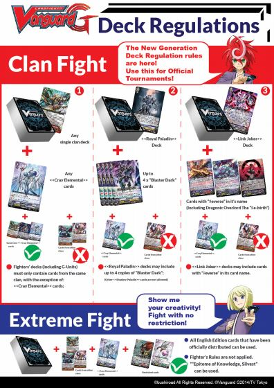Clan Fight and Extreme Fight Deck Regulations
