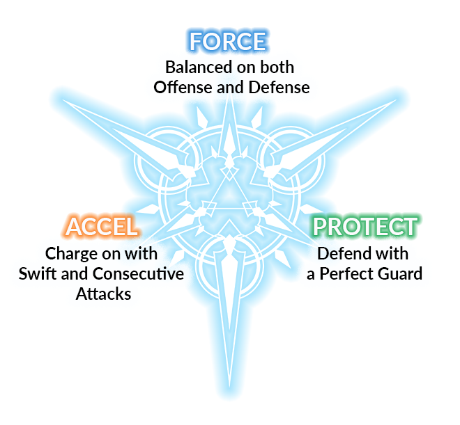 Force Accel Protect